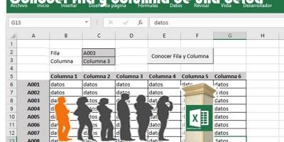 Conocer columna fila tabla celda