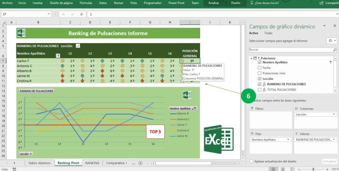 Rankx Puntuación Excel Trucos