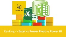 Ranking Jerarquía Excel vs Power Pivot vs Power BI
