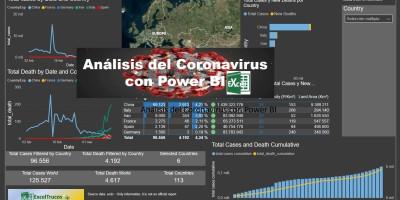 CoronaVirus Power BI