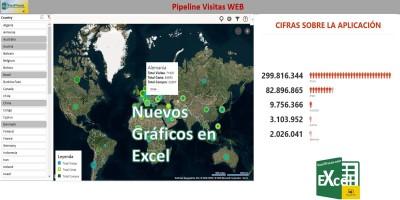 Gráficos de Mapa y Personas en Excel